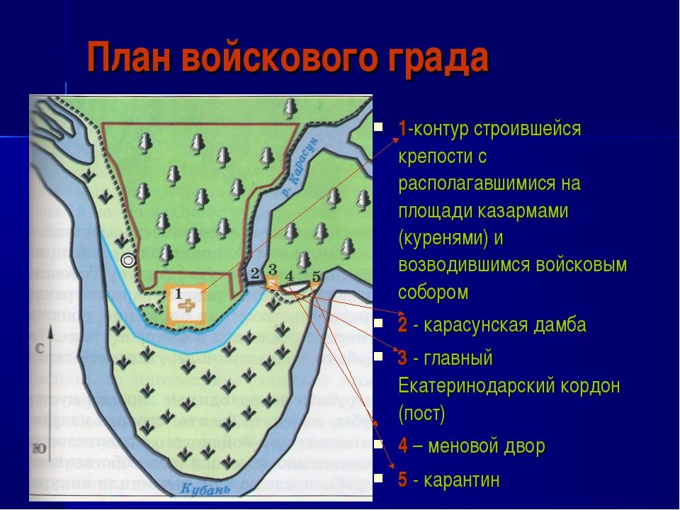 План войскового града 1-контур строившейся крепости с располагавшимися на пло...