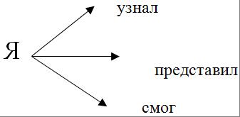 http://05-04-1959.ucoz.ru/Mathem/novyj_risunok-5.png