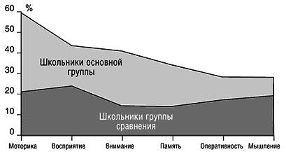 G:\научное общество\йодмой\статистика.jpg