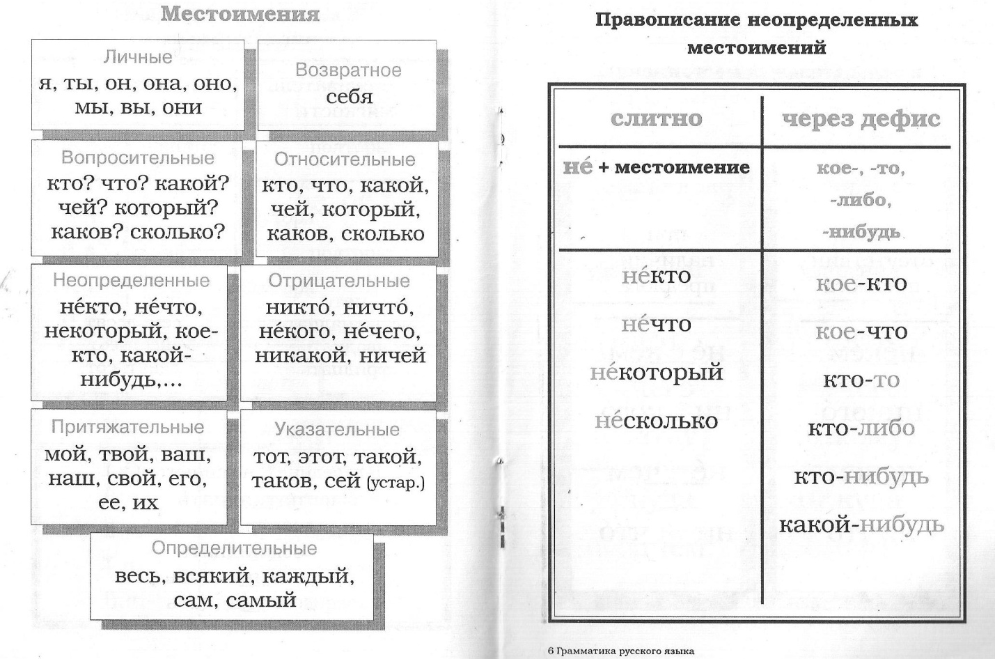 C:\Documents and Settings\Admin\Local Settings\Temporary Internet Files\Content.Word\список актов на землю 002.jpg