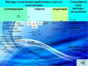 cat cat, p cat, t 1. + O2 cat R C + H2O O OH бактерии 2R C + O2 O H cat 2R C