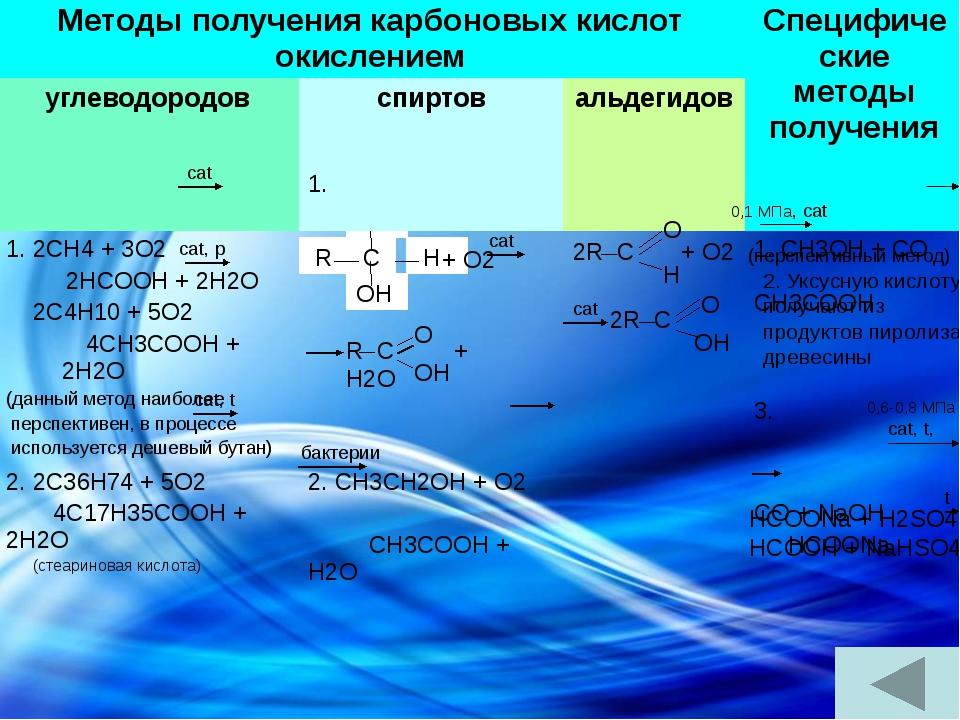 cat cat, p cat, t 1. + O2 cat R C + H2O O OH бактерии 2R C + O2 O H cat 2R C...