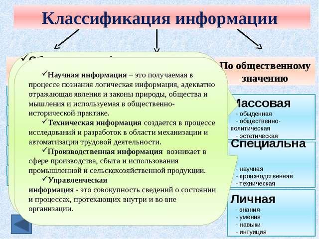 Аудиальная (звуковая) информация Аудиальная информация – это сведения получен...