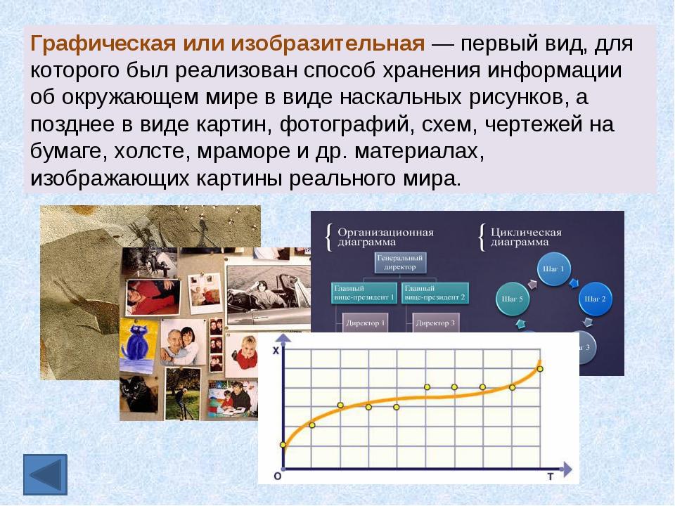 Виды информации Свойства информации Пример решения задачи