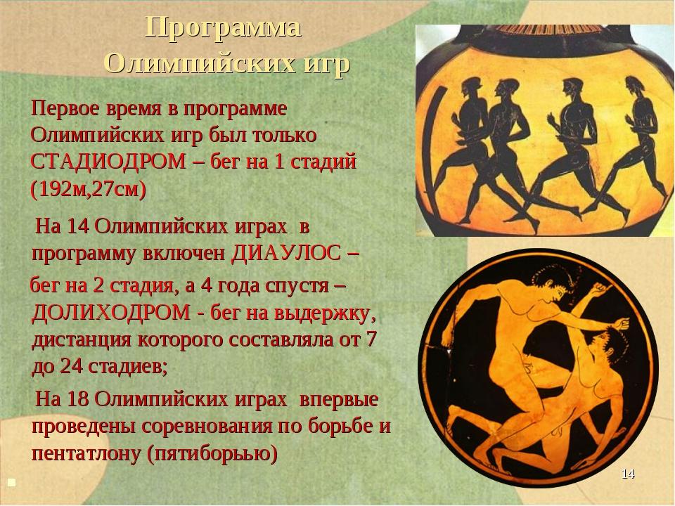 Программа Олимпийских игр * На 14 Олимпийских играх в программу включен ДИАУЛ...