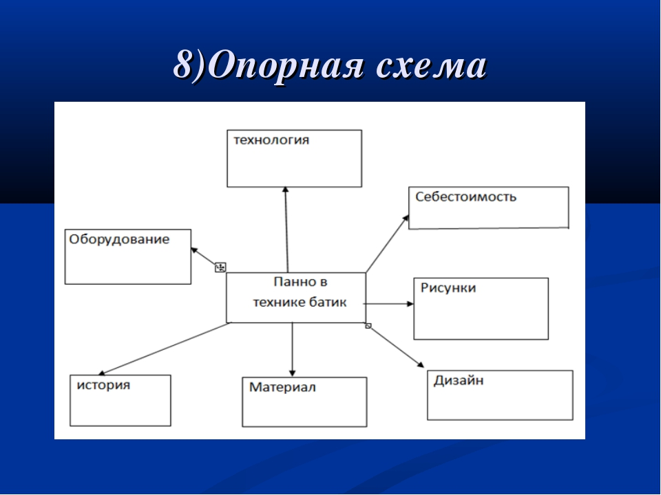 8)Опорная схема