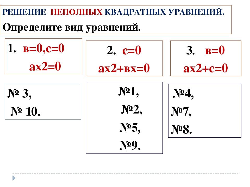 РЕШЕНИЕ НЕПОЛНЫХ КВАДРАТНЫХ УРАВНЕНИЙ. Определите вид уравнений. 3. в=0 ах2+с...