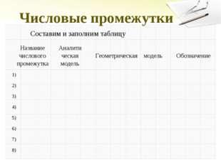 Числовые промежутки Составим и заполним таблицу Название числового промежутка