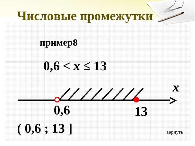 вернуть Числовые промежутки пример8 0,6 < x ≤ 13 x 0,6 ( 0,6 ; 13 ] 13