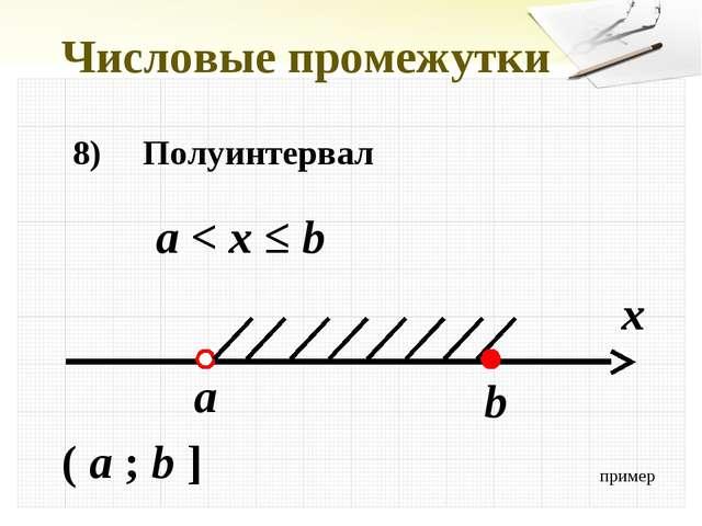Числовые промежутки 8)Полуинтервал а < x ≤ b x a ( a ; b ] b пример