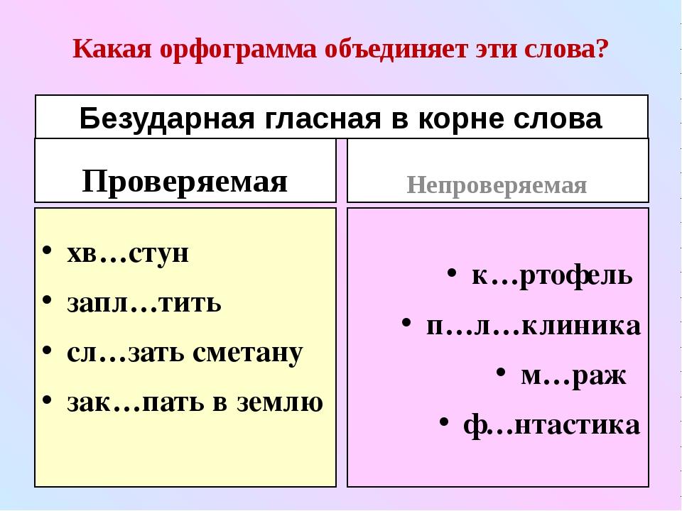 Какая орфограмма объединяет эти слова? Проверяемая хв…стун запл…тить сл…зать...