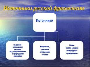 Источники русской фразеологии