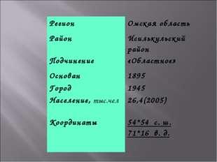РегионОмская область РайонИсилькульский район Подчинение«Областное» Основа
