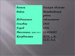 РегионОмская область РайонНазываевский район Подчинение«областное» Основан