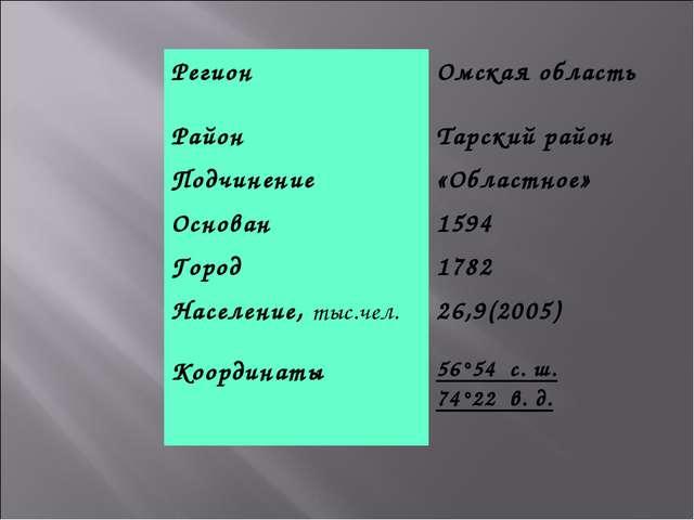 РегионОмская область РайонТарский район Подчинение«Областное» Основан1594...