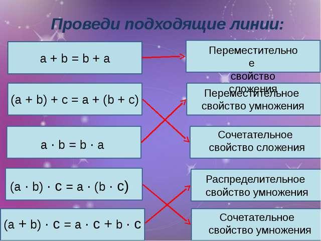 a + b = b + a Проведи подходящие линии: Переместительное свойство сложения Пе...