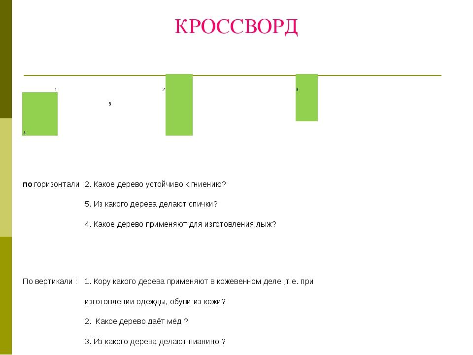 КРОССВОРД 1 2 3 5 ...