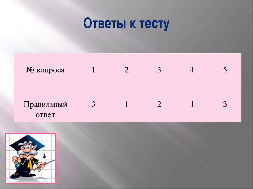 Ответы к тесту № вопроса 1 2 3 4 5 Правильный ответ 3 1 2 1 3