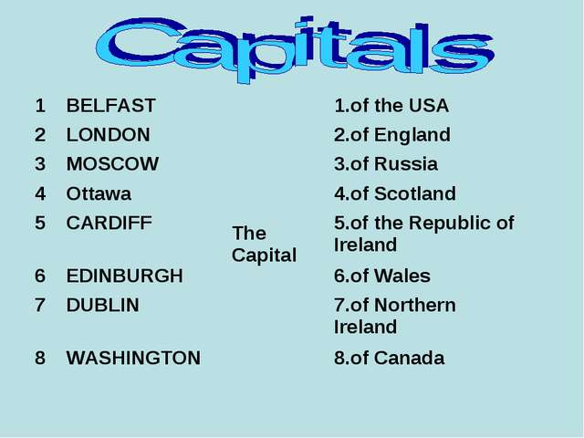 1	BELFAST	The Capital	1.of the USA	 2	LONDON	2.of England		 3	MOSCOW	3.of R...