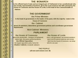 THE MONARCH is the official head of state and an integral part of Parliament