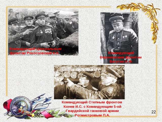 Командующий Центральным фронтом Рокоссовский К.К. Командующий Степным фронтом...