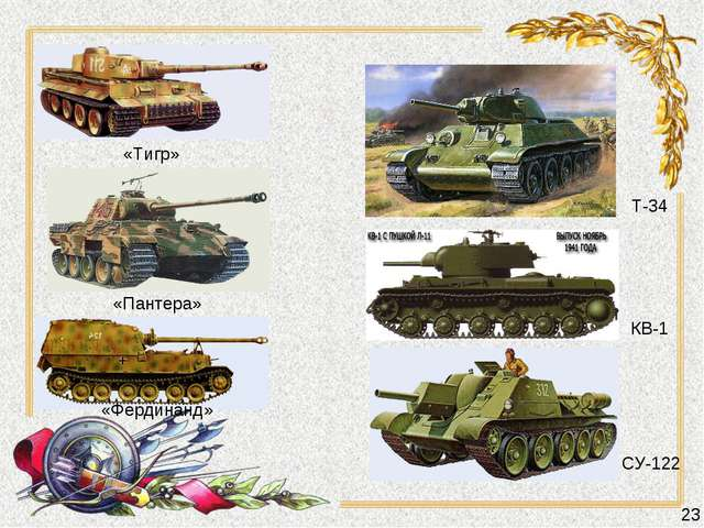 «Тигр» «Пантера» «Фердинанд» Т-34 «КВ-1 СУ-122 23