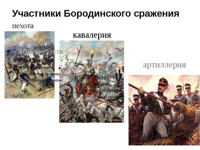 Участники Бородинского сражения пехота кавалерия артиллерия