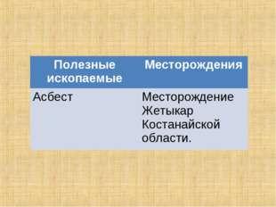 Полезные ископаемыеМесторождения АсбестМесторождение Жетыкар Костанайской о