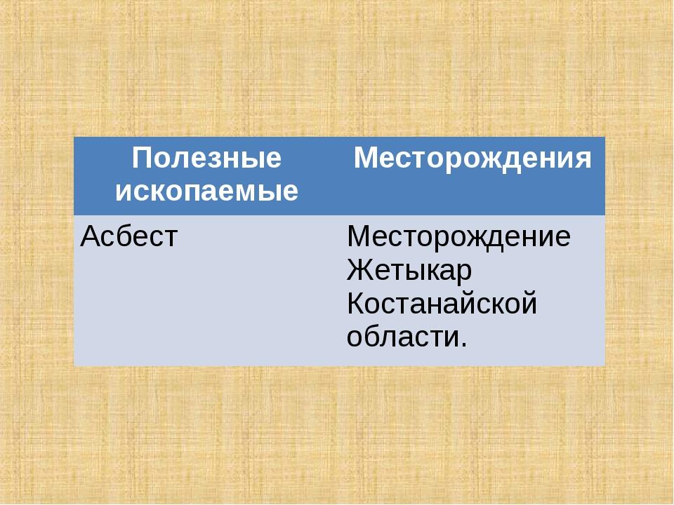 Полезные ископаемыеМесторождения АсбестМесторождение Жетыкар Костанайской о...