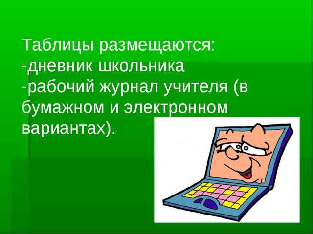 Таблицы размещаются: -дневник школьника -рабочий журнал учителя (в бумажном и...