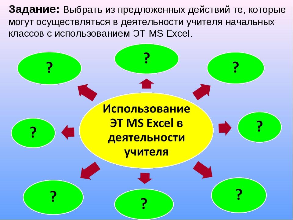 Задание: Выбрать из предложенных действий те, которые могут осуществляться в...