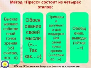 Метод «Пресс» состоит из четырех этапов: Высказывание собственной точки зрени
