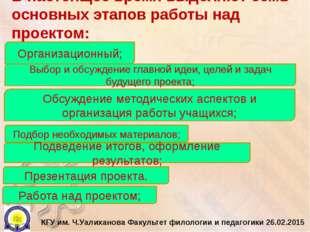 В настоящее время выделяют семь основных этапов работы над проектом: Организа