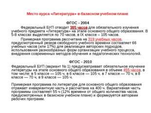 Место курса «Литература» в базисном учебном плане  ФГОС - 2004 Федеральный