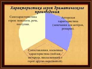 Характеристика героя драматического произведения Авторская характеристика (за