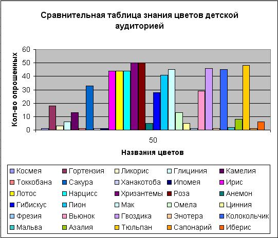F:\Рябцева-Семенова\КОНЦЕПТ\Диаграмма.png