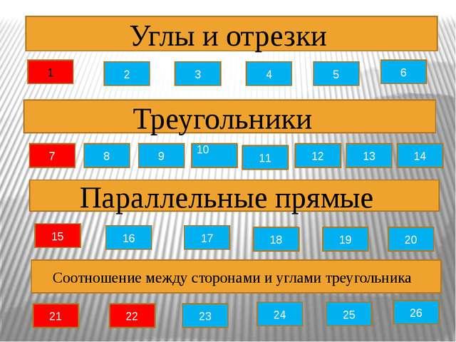 Углы и отрезки Треугольники Параллельные прямые Соотношение между сторонами и...