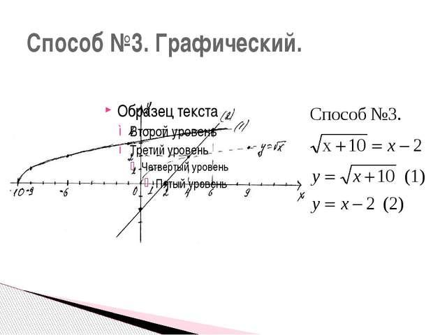 Способ №3. Графический.