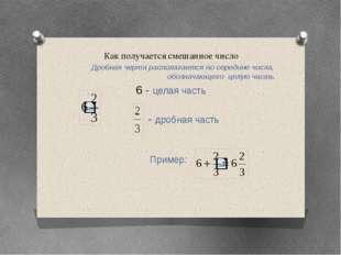 Как получается смешанное число Дробная черта располагается по середине числа,