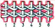 loza-11 веревочка