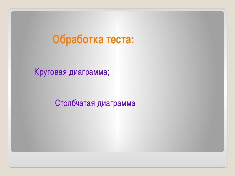Обработка теста: Круговая диаграмма; Столбчатая диаграмма