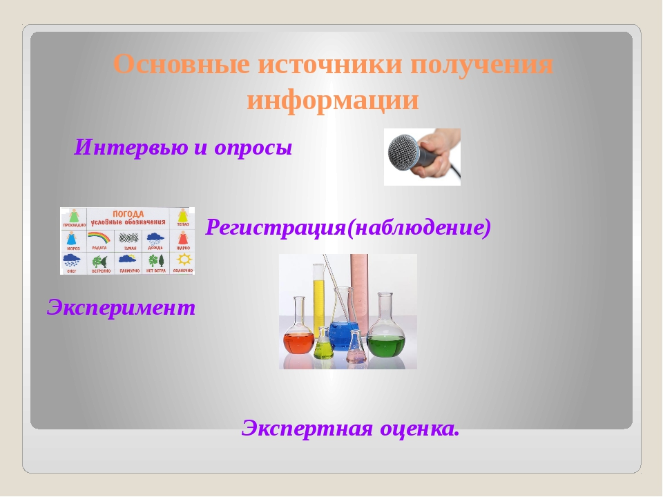 Основные источники получения информации Интервью и опросы  Регистрация(н...