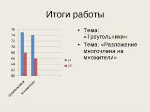 Итоги работы Тема: «Треугольники» Тема: «Разложение многочлена на множители»