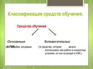 Классификация средств обучения. Средства обучения Основные Вспомогательные (в