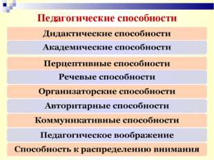 Педагогические способности