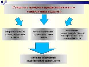 повышение уровня знаний, умений и профессиональных компетентностей совершенст
