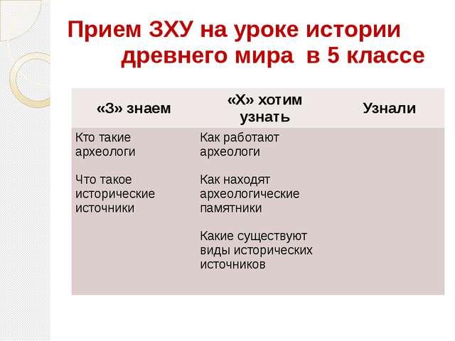 Прием ЗХУ на уроке истории древнего мира в 5 классе «З» знаем «Х» хотим узнат...