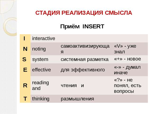 СТАДИЯ РЕАЛИЗАЦИЯ СМЫСЛА Приём INSERT I interactive N noting самоактивизирую...
