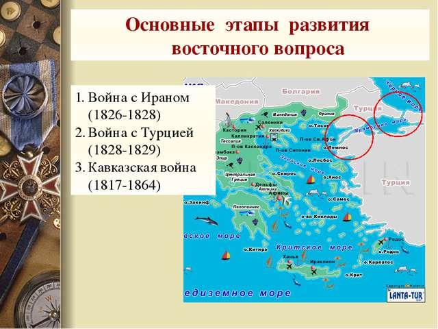 Основные этапы развития восточного вопроса Война с Ираном (1826-1828) Война с...