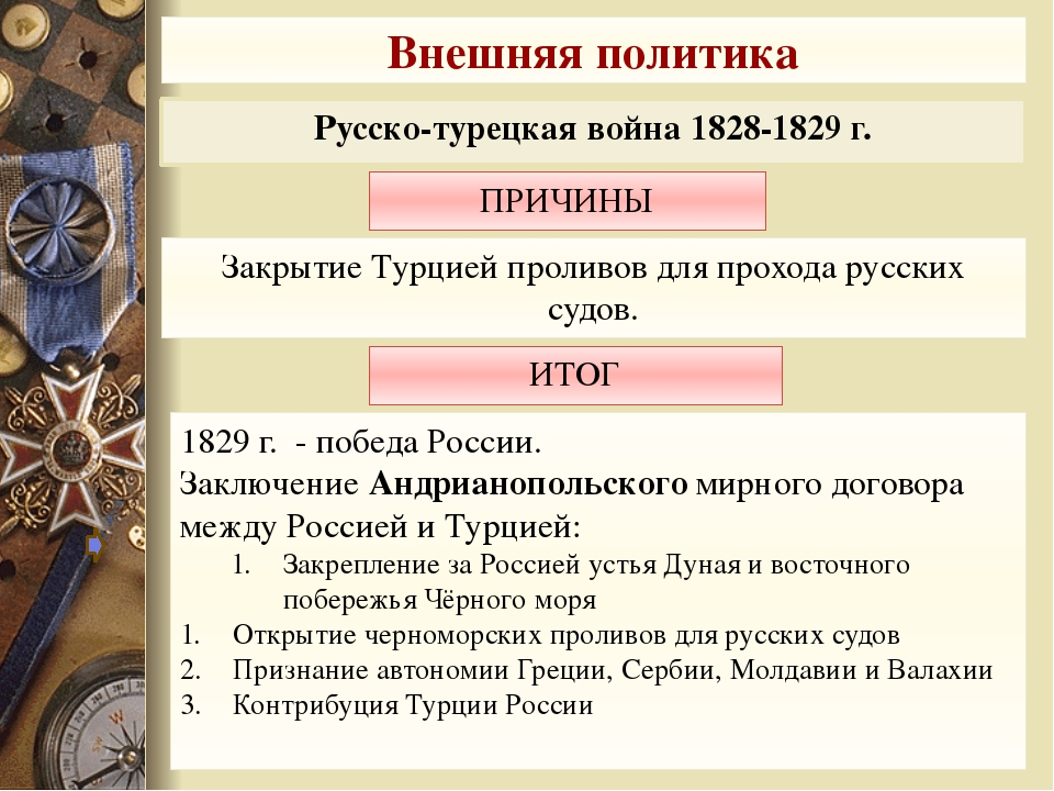 Русско-турецкая война 1828-1829 г. Внешняя политика 1829 г. - победа России....
